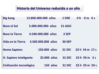 Acabamos de llegar al Universo
